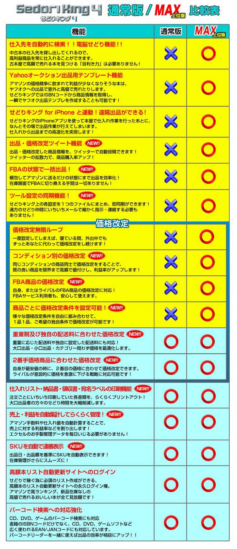 sedoriking4max-tujo_hikaku